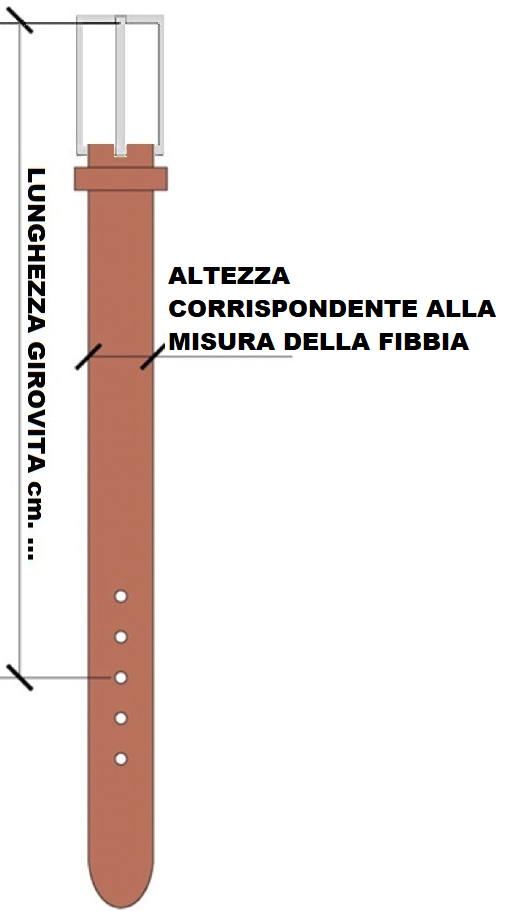 lunghezza giro vita